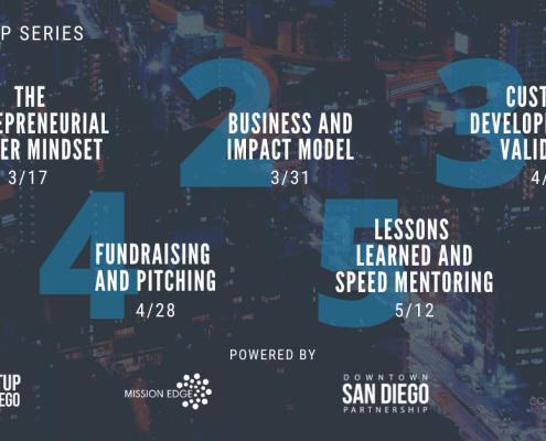 Startup Series All Workshops