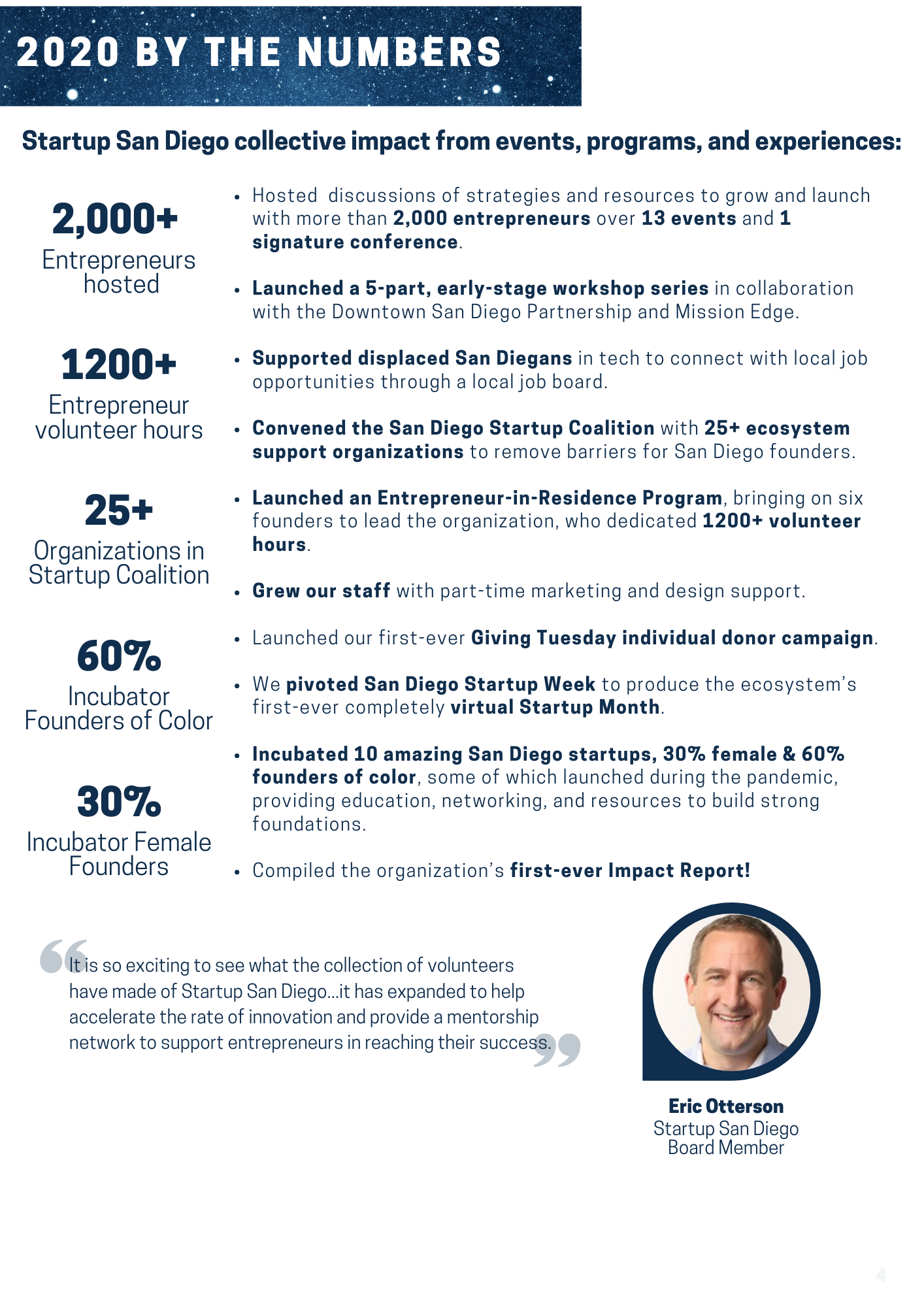 2020 Impact Report By the Numbers